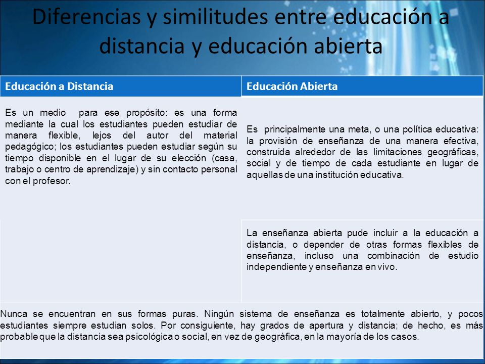 Diferencias y similitudes entre educación a distancia y educación abierta