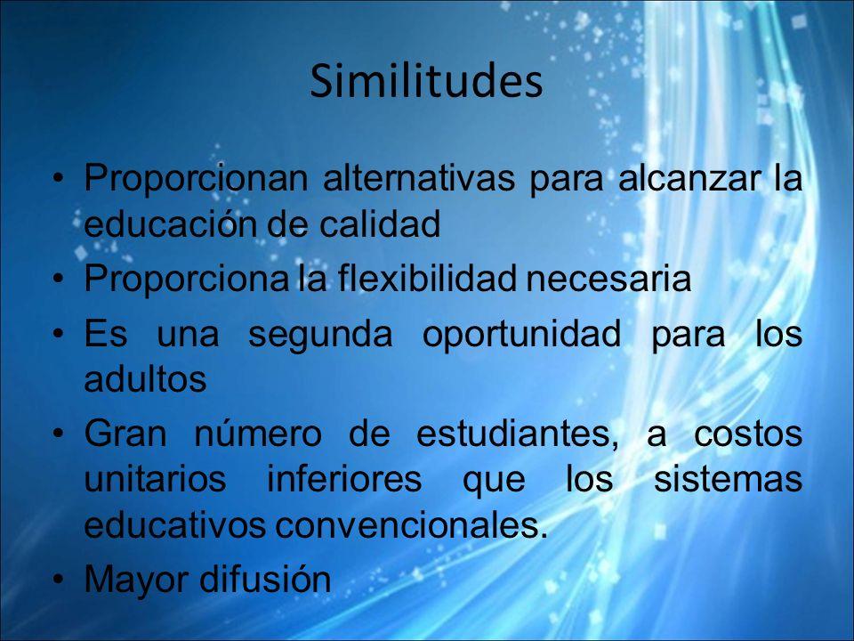 Similitudes Proporcionan alternativas para alcanzar la educación de calidad. Proporciona la flexibilidad necesaria.