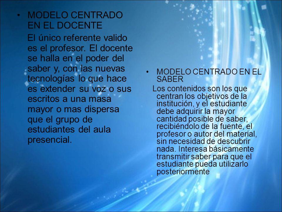 MODELO CENTRADO EN EL DOCENTE