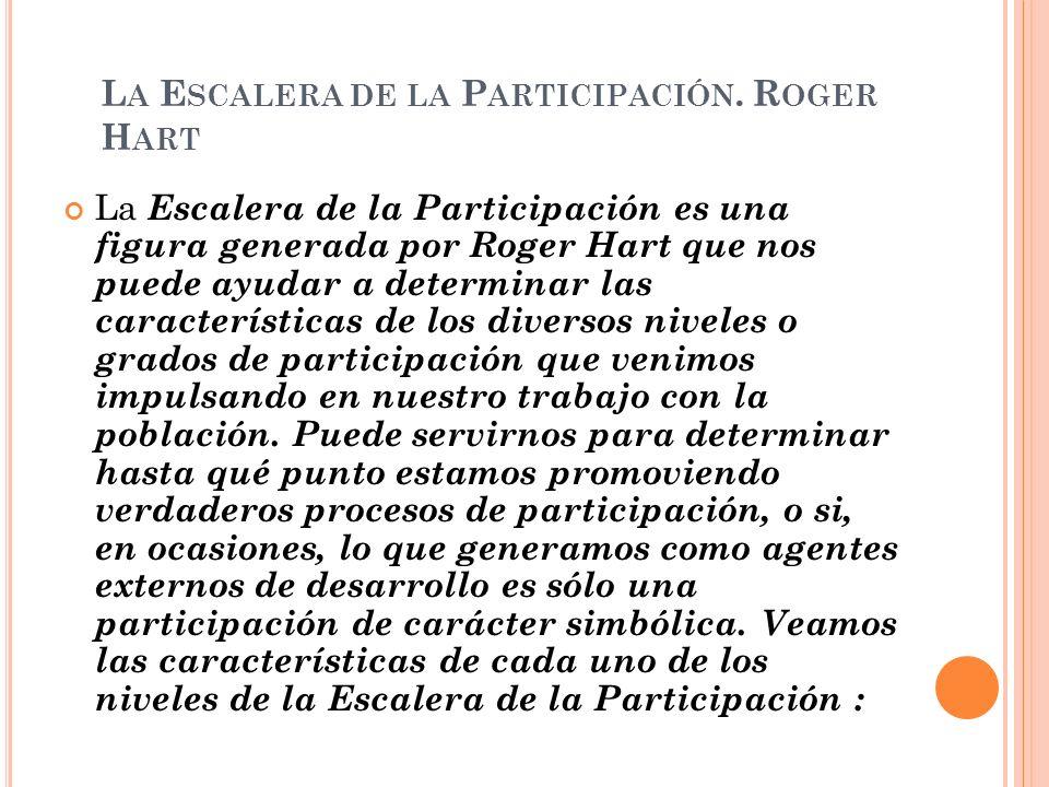 La Escalera de la Participación. Roger Hart