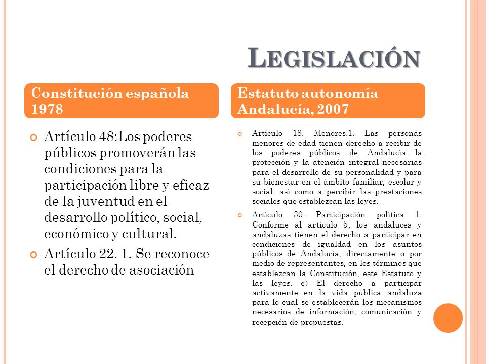 Legislación Constitución española 1978
