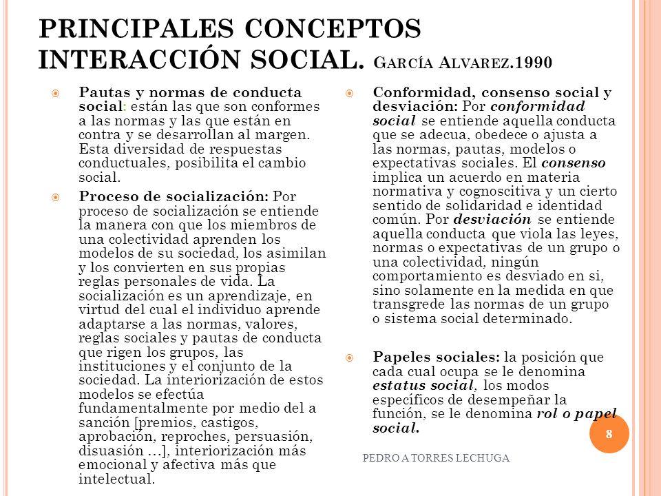 PRINCIPALES CONCEPTOS INTERACCIÓN SOCIAL. García Alvarez.1990