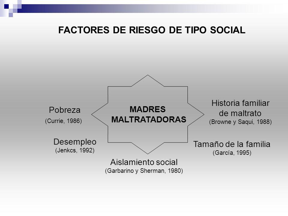 FACTORES DE RIESGO DE TIPO SOCIAL