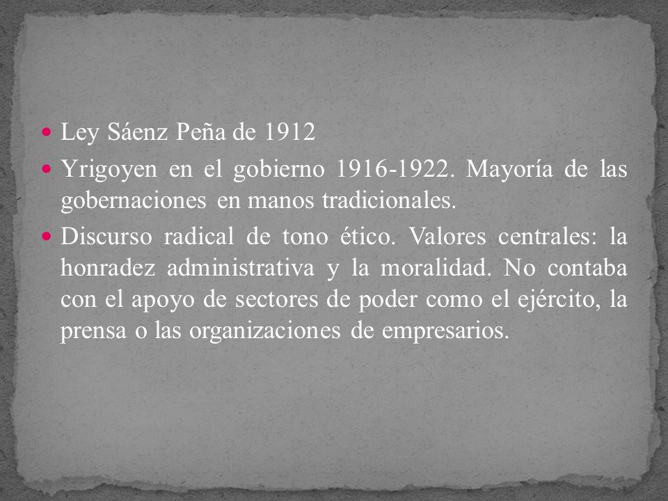 Ley Sáenz Peña de 1912Yrigoyen en el gobierno 1916-1922. Mayoría de las gobernaciones en manos tradicionales.
