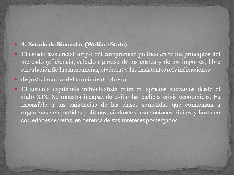 4. Estado de Bienestar (Welfare State)
