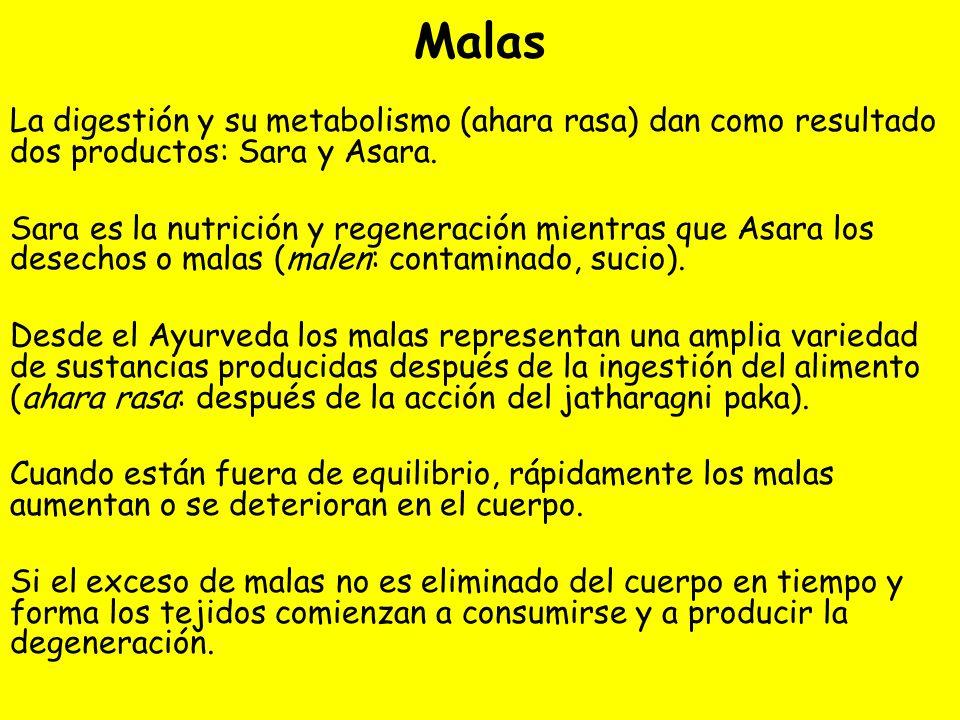 Malas La digestión y su metabolismo (ahara rasa) dan como resultado dos productos: Sara y Asara.