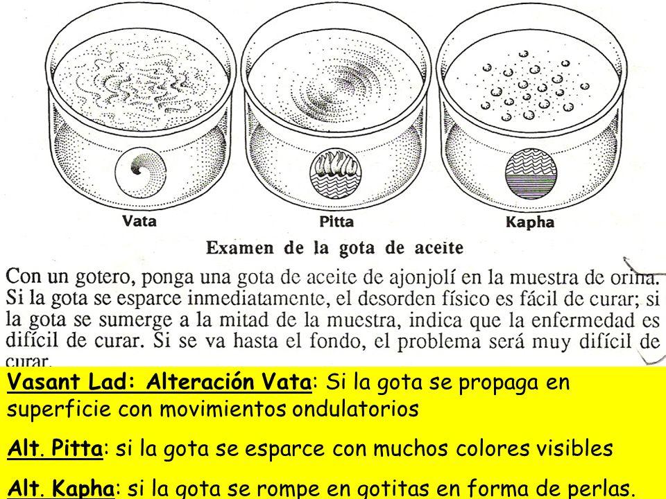 Vasant Lad: Alteración Vata: Si la gota se propaga en superficie con movimientos ondulatorios