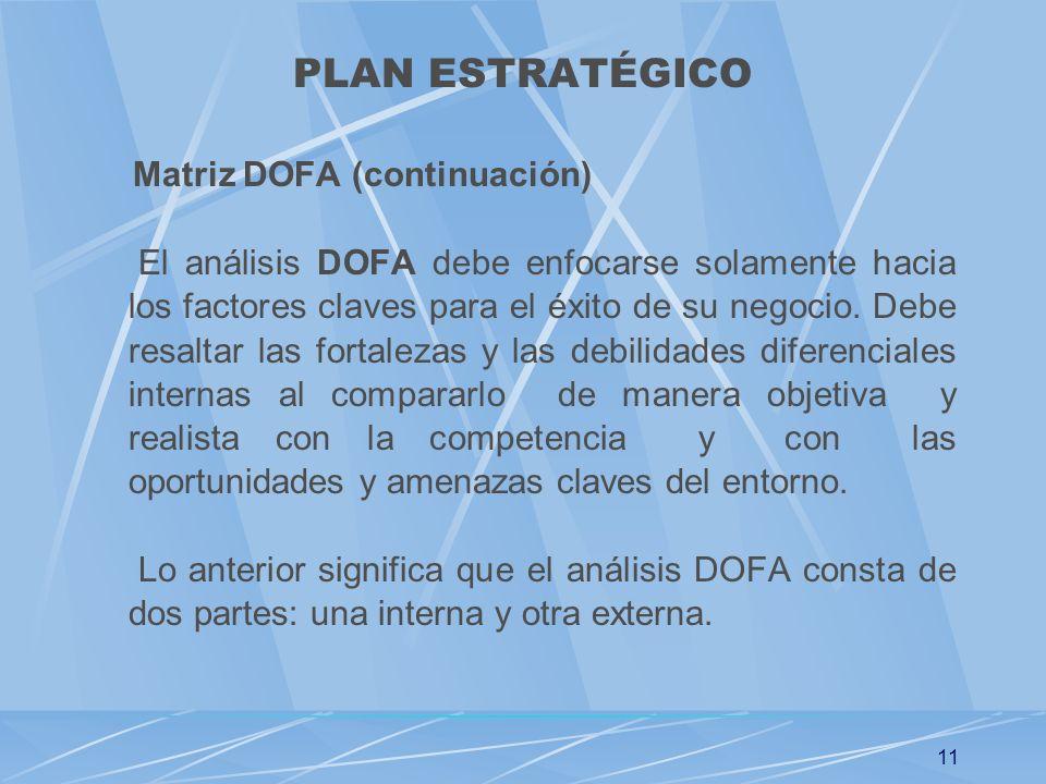 PLAN ESTRATÉGICO Matriz DOFA (continuación)