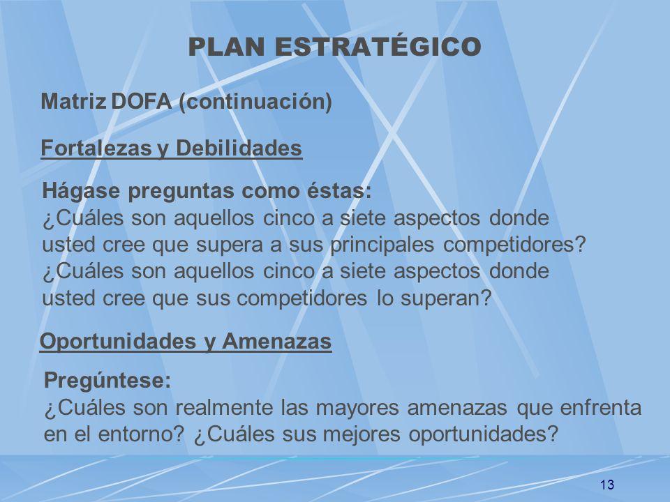 PLAN ESTRATÉGICO Matriz DOFA (continuación) Fortalezas y Debilidades