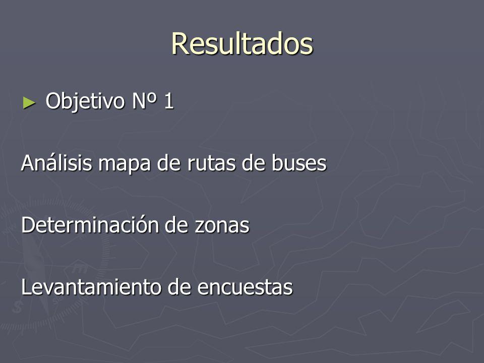 Resultados Objetivo Nº 1 Análisis mapa de rutas de buses
