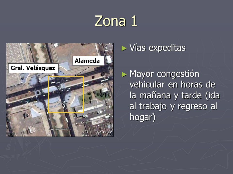 Zona 1 Vías expeditas. Mayor congestión vehicular en horas de la mañana y tarde (ida al trabajo y regreso al hogar)
