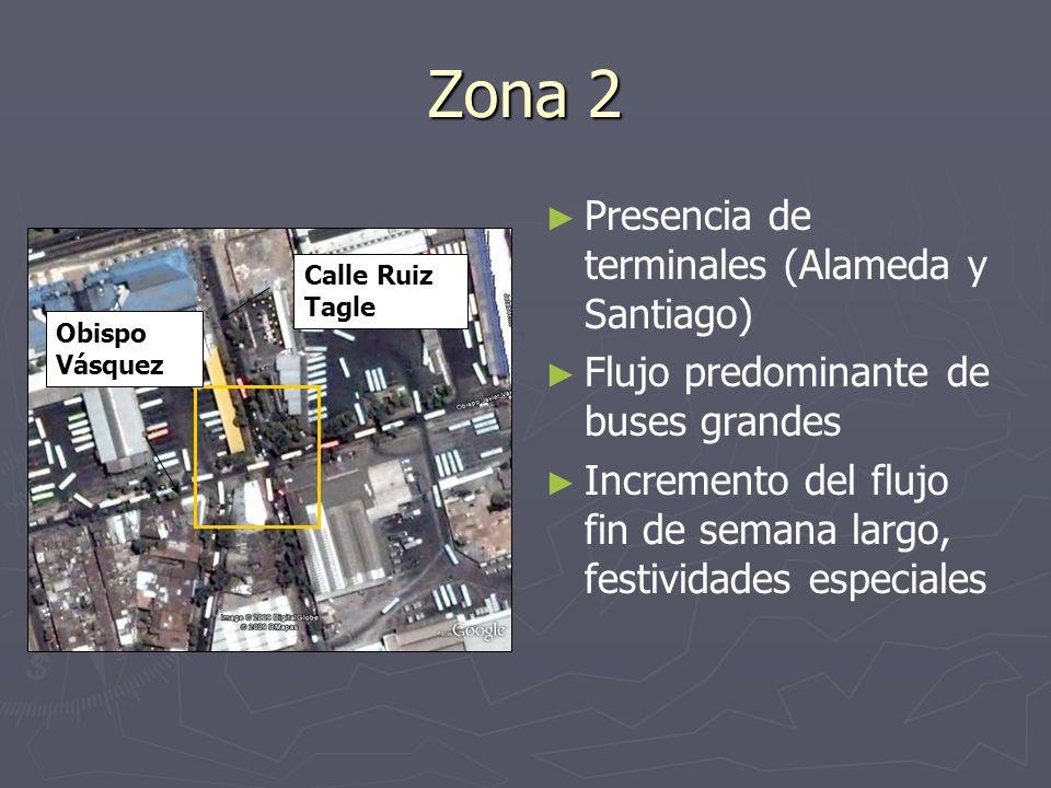 Zona 2 Presencia de terminales (Alameda y Santiago)