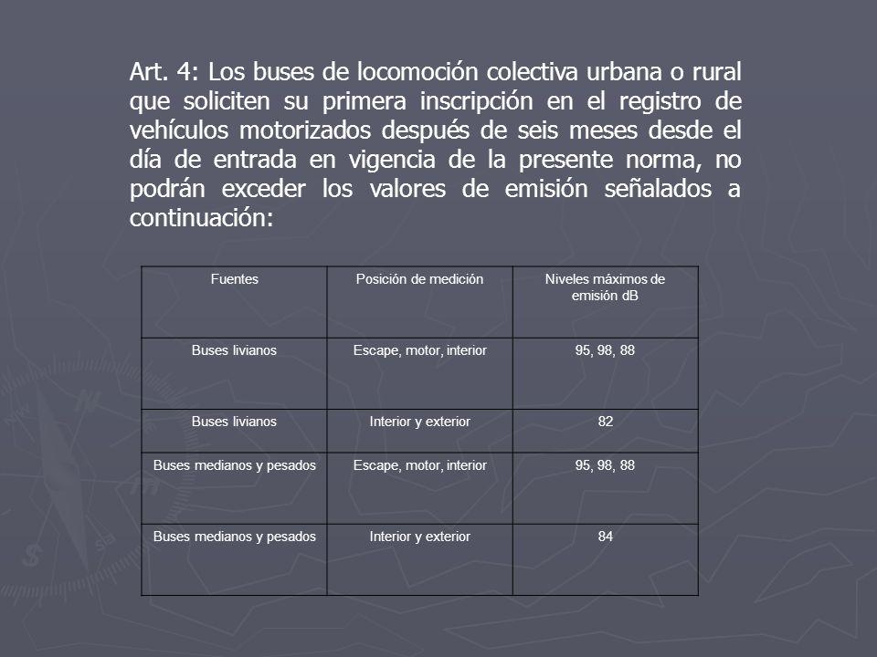 Art. 4: Los buses de locomoción colectiva urbana o rural que soliciten su primera inscripción en el registro de vehículos motorizados después de seis meses desde el día de entrada en vigencia de la presente norma, no podrán exceder los valores de emisión señalados a continuación:
