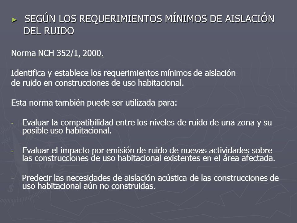 DEL RUIDO SEGÚN LOS REQUERIMIENTOS MÍNIMOS DE AISLACIÓN