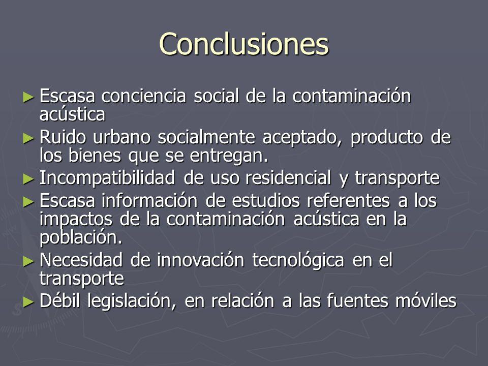 Conclusiones Escasa conciencia social de la contaminación acústica