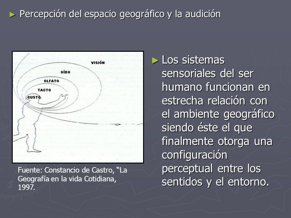 Percepción del espacio geográfico y la audición