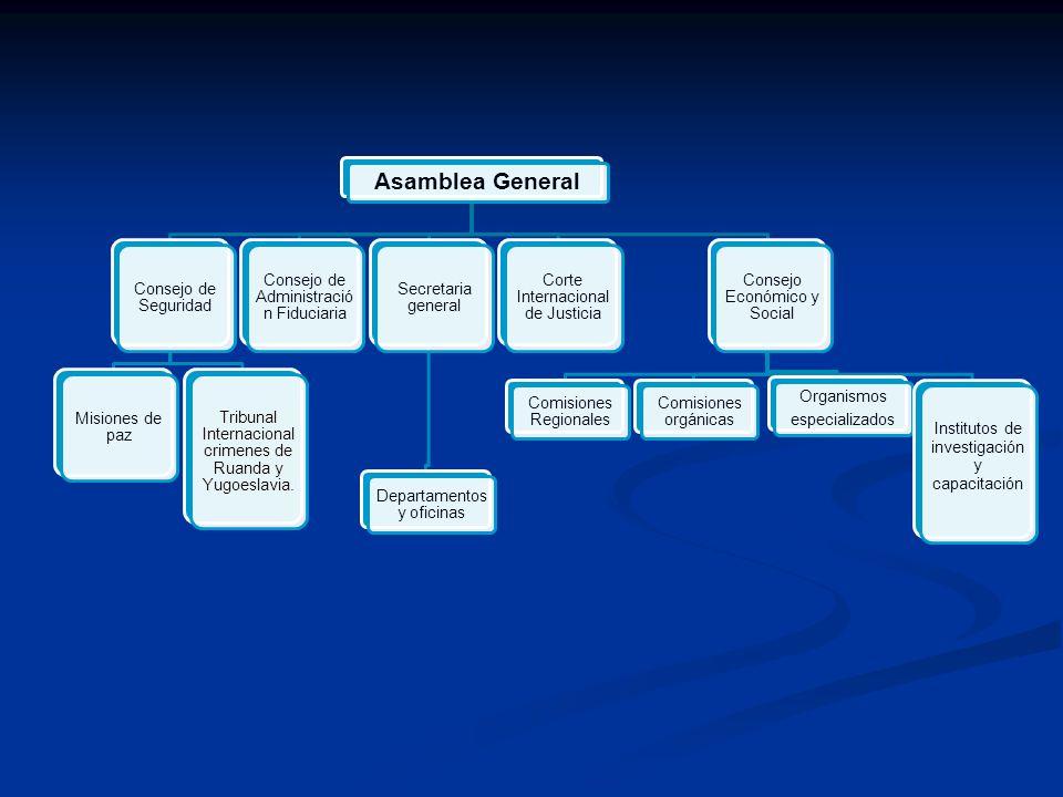 Asamblea General Consejo de Seguridad Misiones de paz