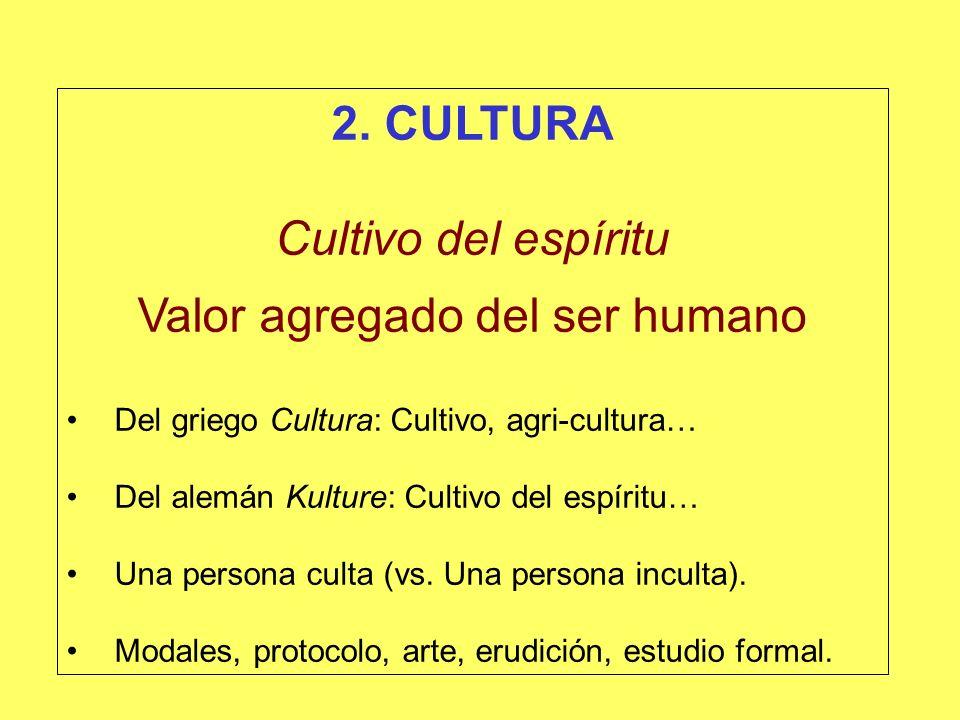 Valor agregado del ser humano