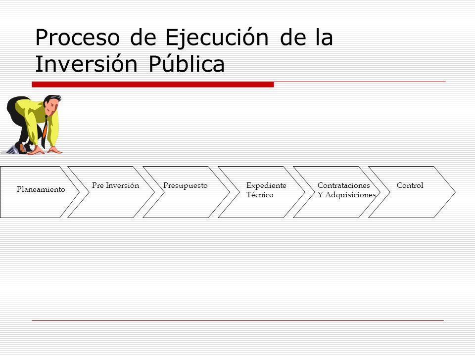 Proceso de Ejecución de la Inversión Pública