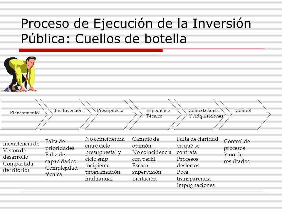 Proceso de Ejecución de la Inversión Pública: Cuellos de botella