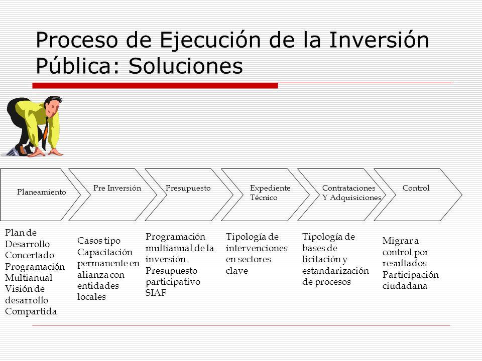 Proceso de Ejecución de la Inversión Pública: Soluciones