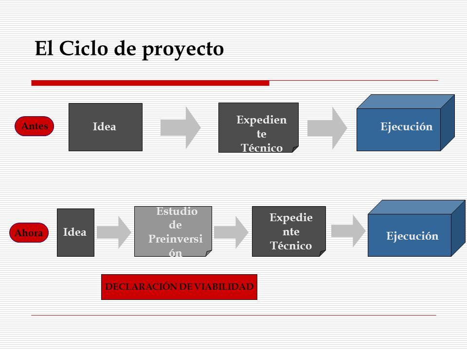 Estudio de Preinversión DECLARACIÓN DE VIABILIDAD