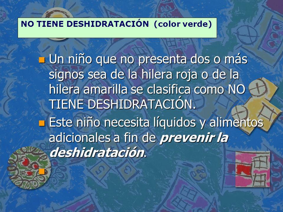 NO TIENE DESHIDRATACIÓN (color verde)