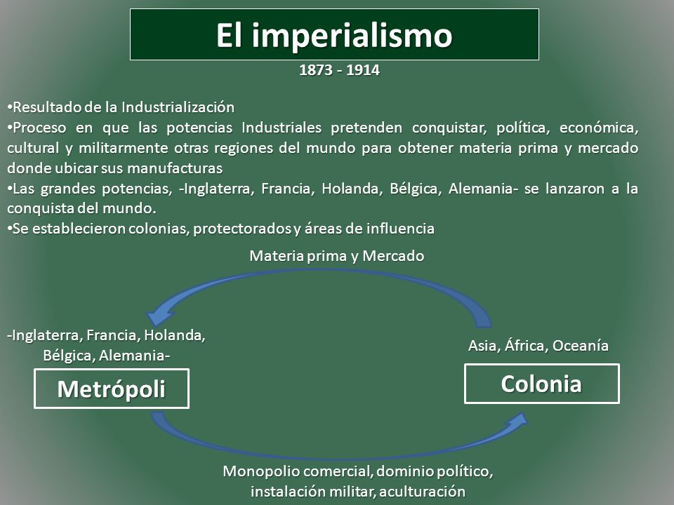 El imperialismo Colonia Metrópoli 1873 - 1914