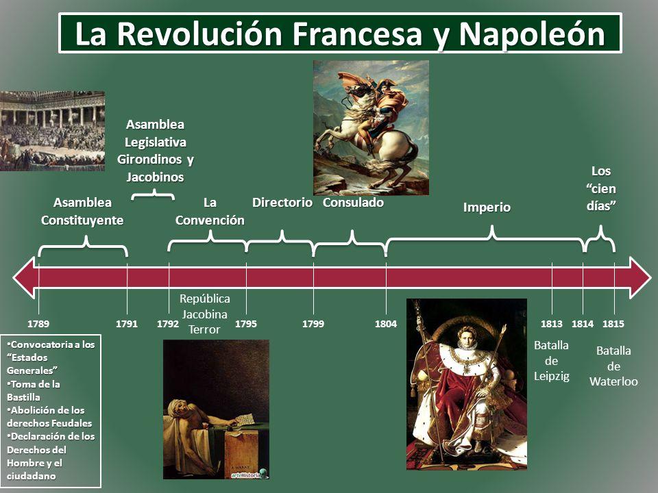 La Revolución Francesa y Napoleón