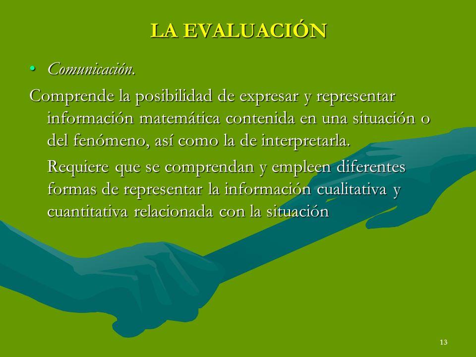 LA EVALUACIÓN Comunicación.