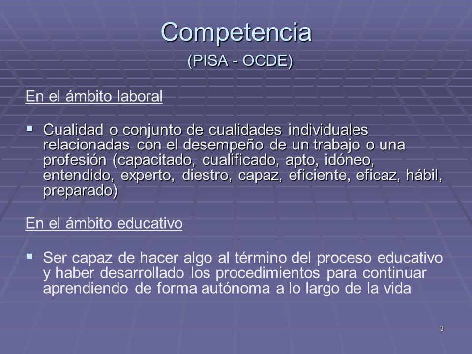 Competencia (PISA - OCDE)