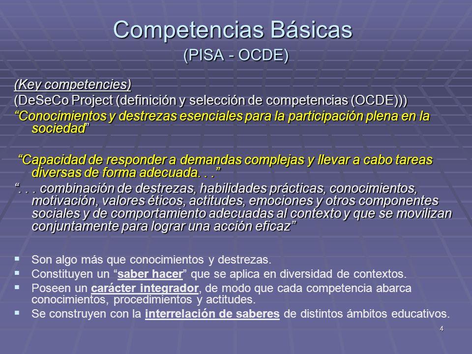 Competencias Básicas (PISA - OCDE)