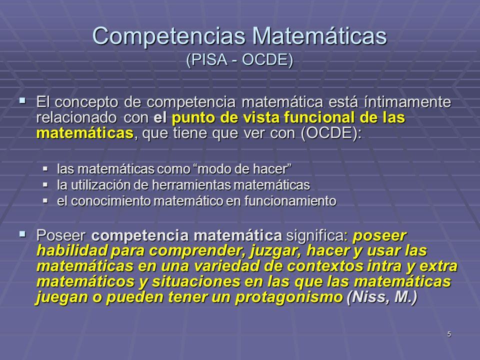 Competencias Matemáticas (PISA - OCDE)