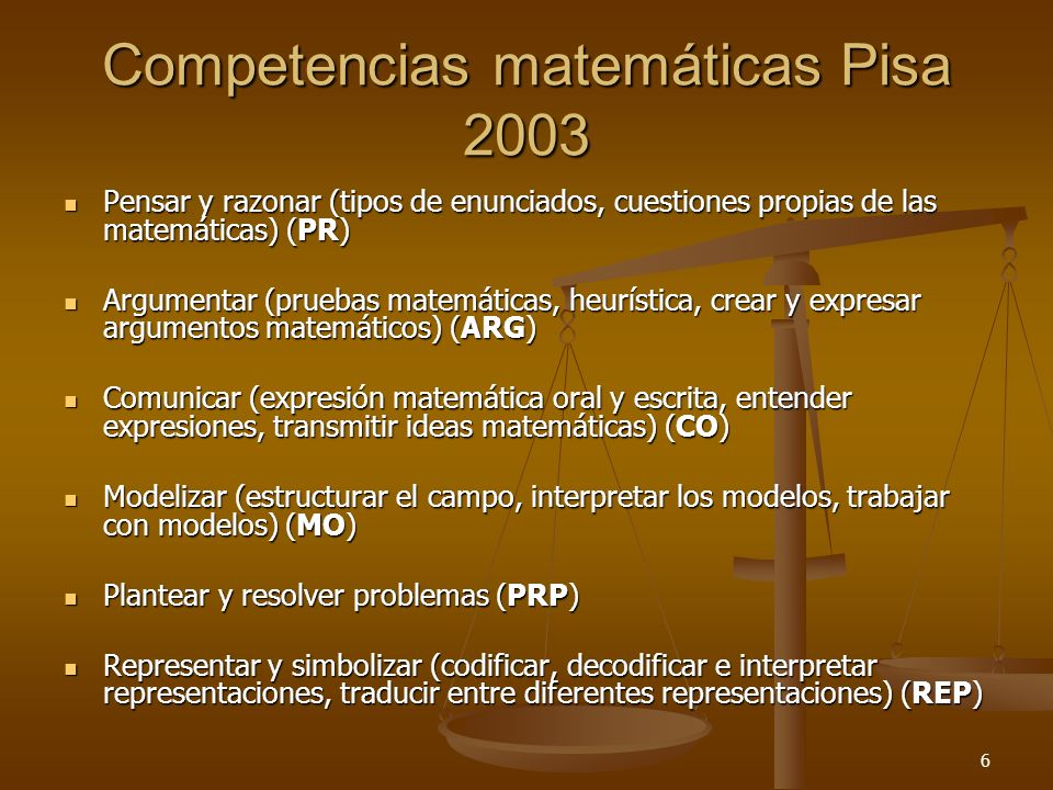 Competencias matemáticas Pisa 2003