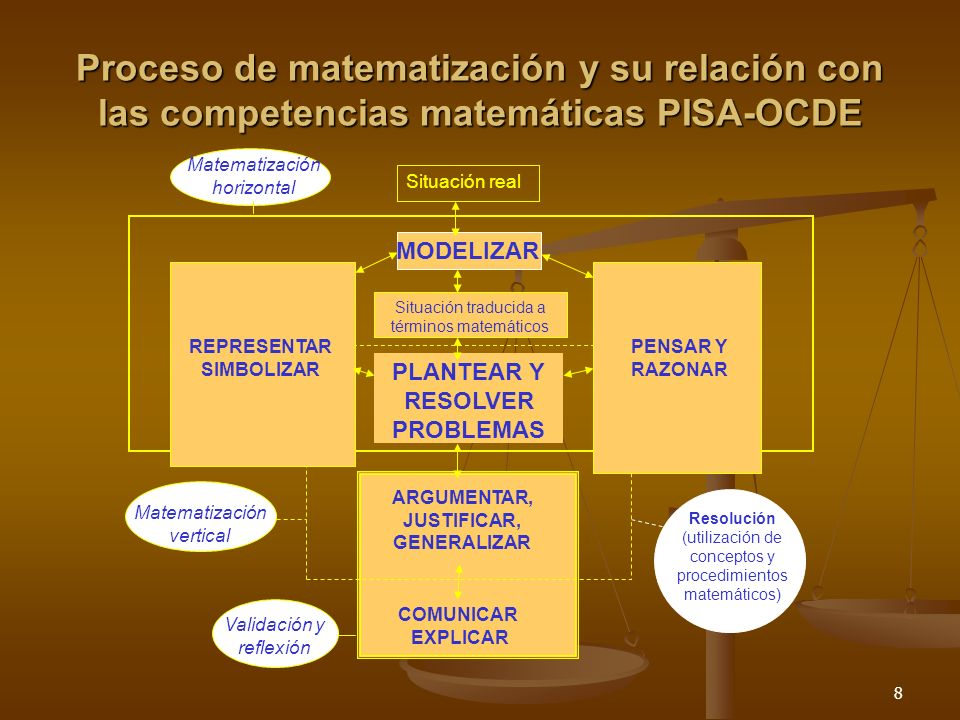 PLANTEAR Y RESOLVER PROBLEMAS ARGUMENTAR, JUSTIFICAR, GENERALIZAR