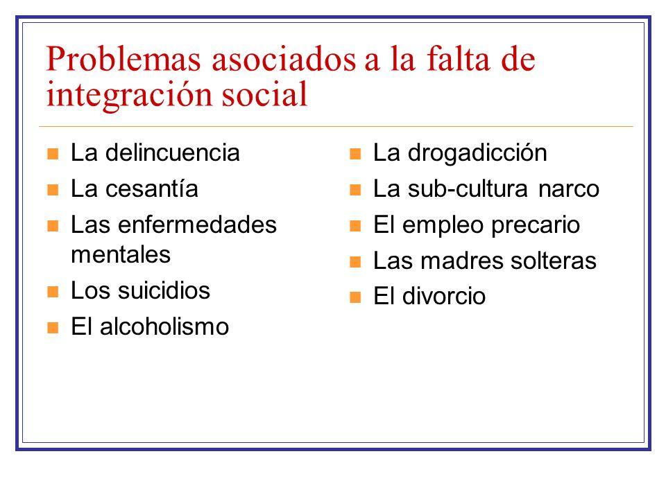 Problemas asociados a la falta de integración social