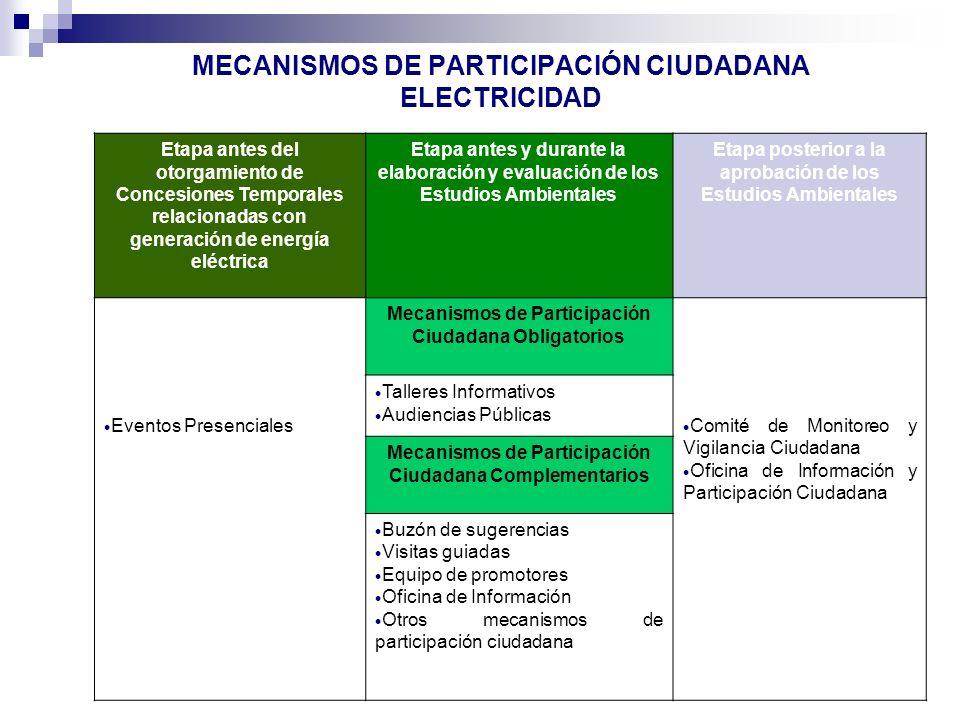 MECANISMOS DE PARTICIPACIÓN CIUDADANA ELECTRICIDAD