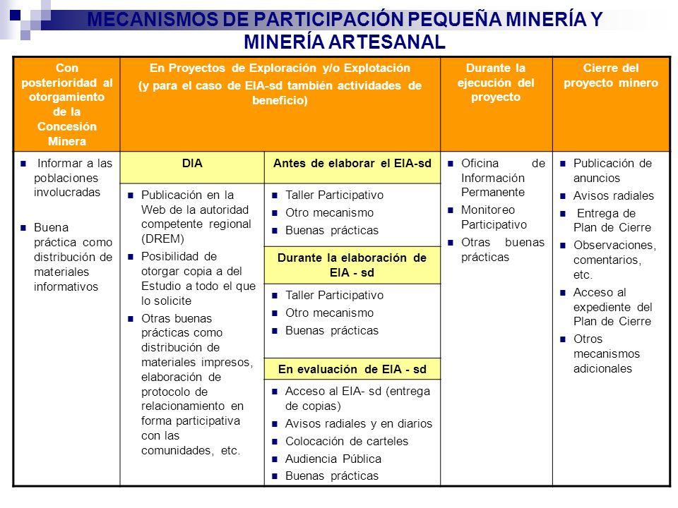MECANISMOS DE PARTICIPACIÓN PEQUEÑA MINERÍA Y MINERÍA ARTESANAL