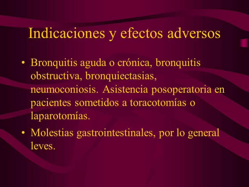 Indicaciones y efectos adversos