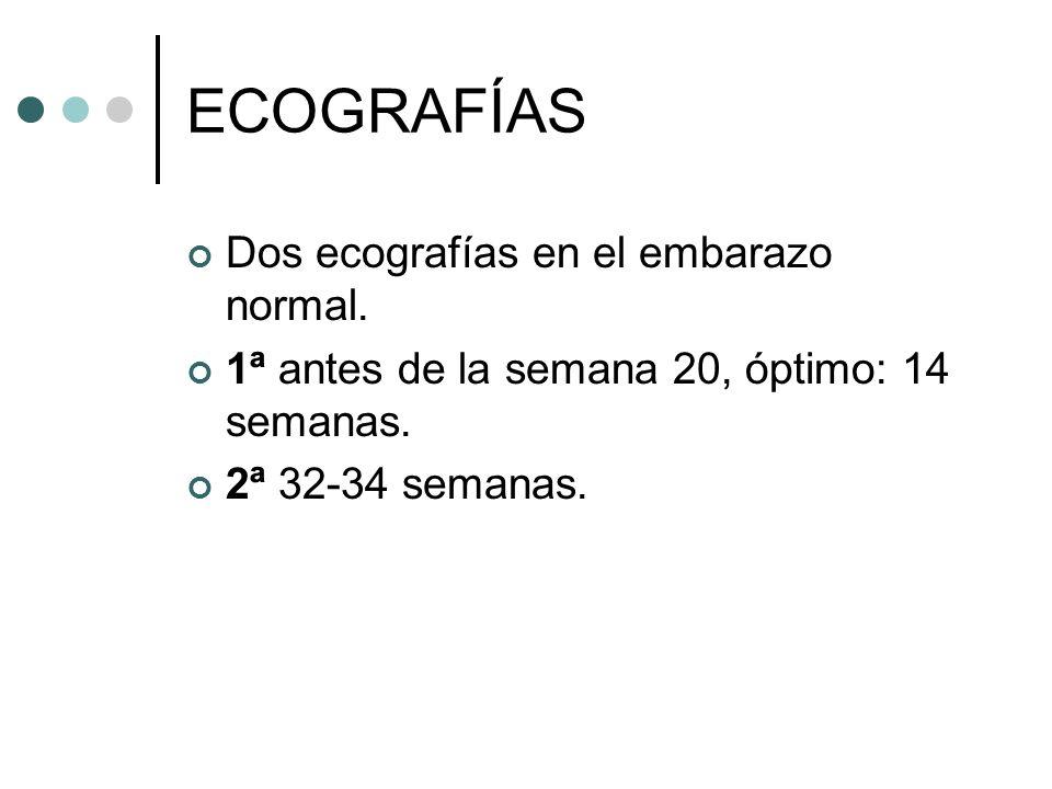 ECOGRAFÍAS Dos ecografías en el embarazo normal.