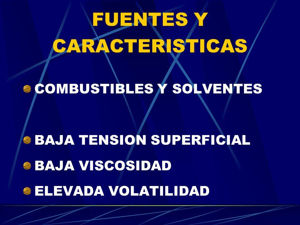 FUENTES Y CARACTERISTICAS