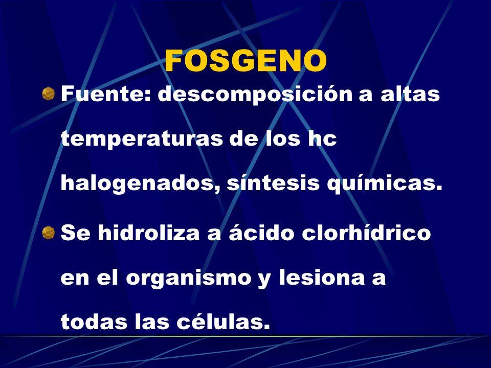 FOSGENO Fuente: descomposición a altas temperaturas de los hc halogenados, síntesis químicas.