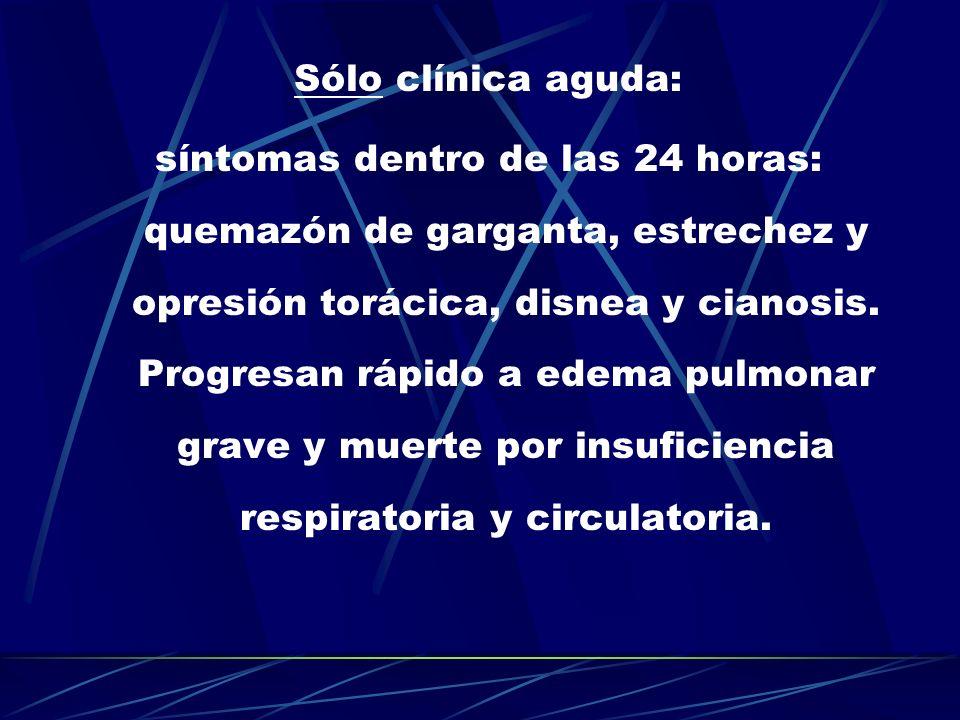 Sólo clínica aguda: