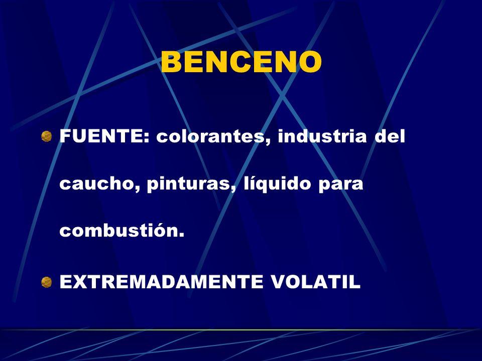 BENCENO FUENTE: colorantes, industria del caucho, pinturas, líquido para combustión.