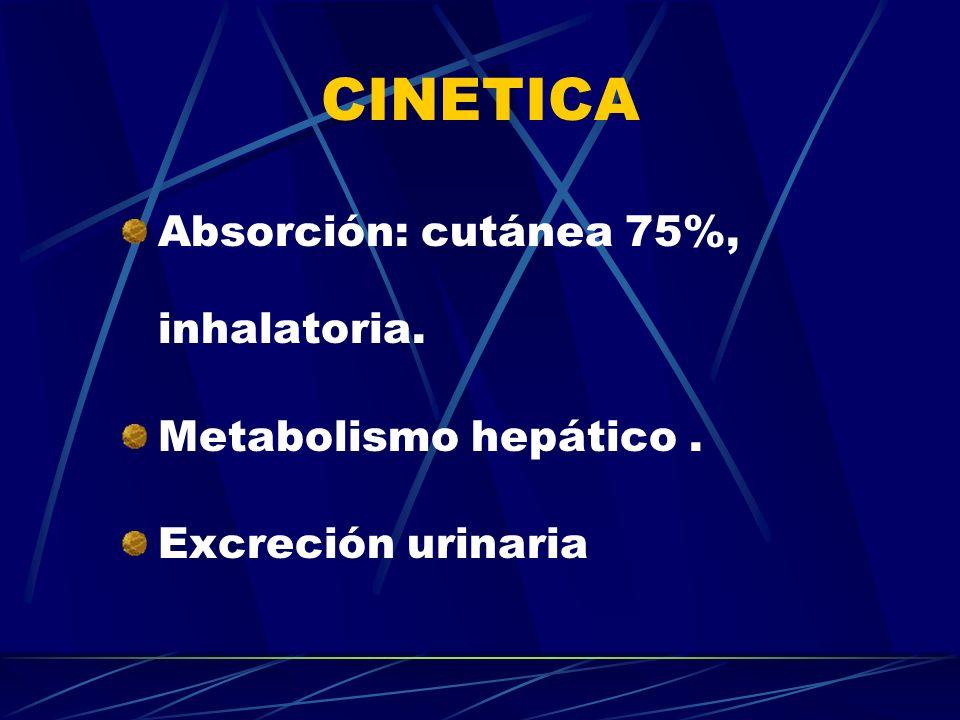 CINETICA Absorción: cutánea 75%, inhalatoria. Metabolismo hepático .