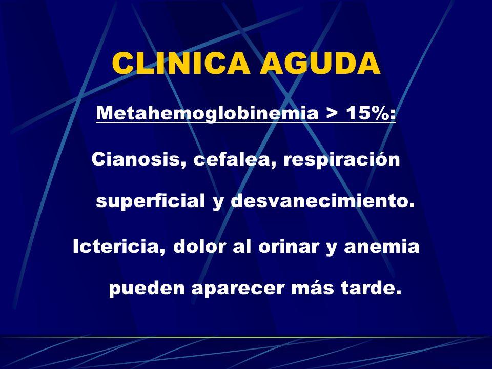 CLINICA AGUDA Metahemoglobinemia > 15%: