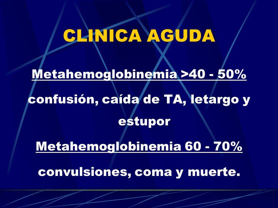 CLINICA AGUDA Metahemoglobinemia >40 - 50%