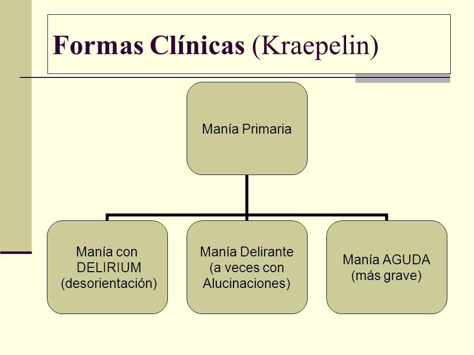 Formas Clínicas (Kraepelin)