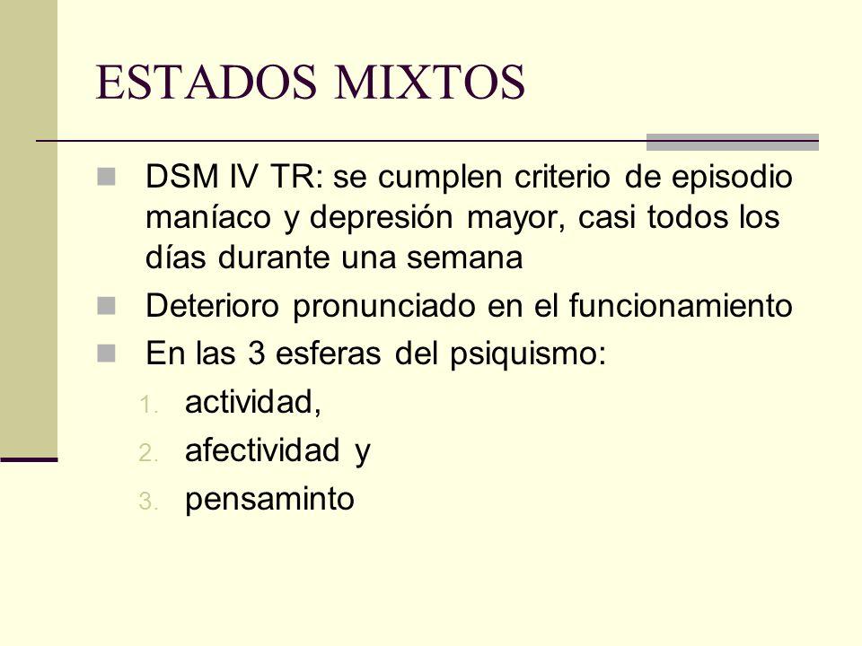 ESTADOS MIXTOS DSM IV TR: se cumplen criterio de episodio maníaco y depresión mayor, casi todos los días durante una semana.
