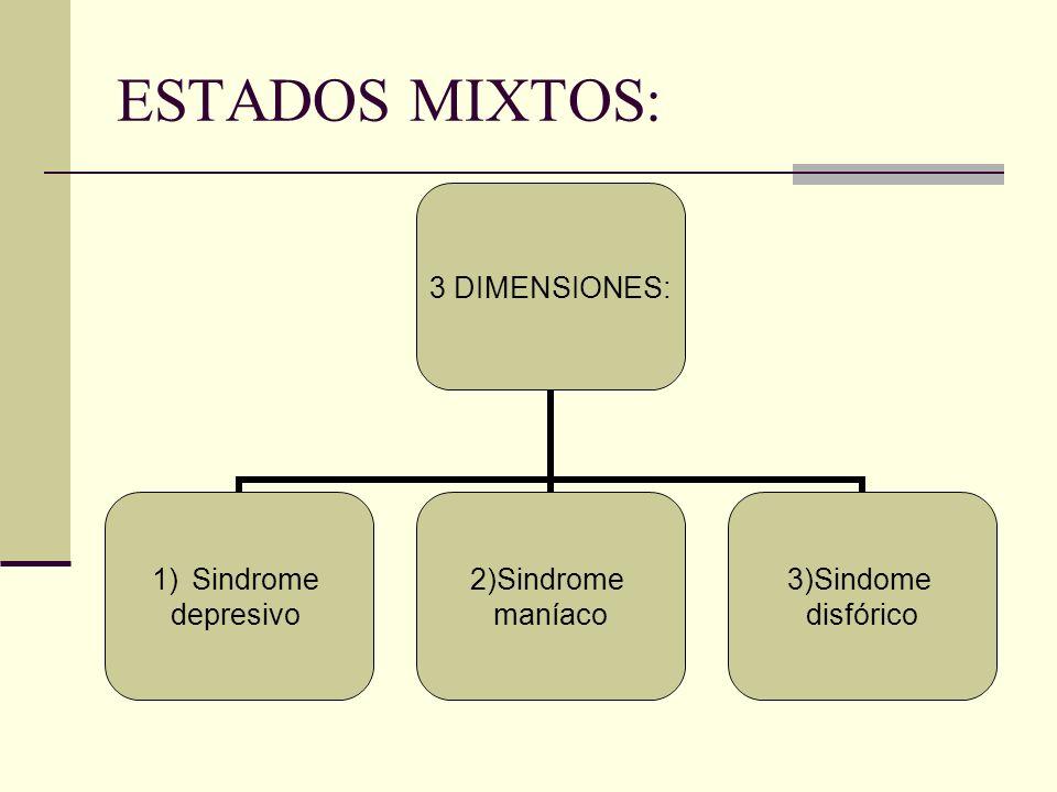 ESTADOS MIXTOS: